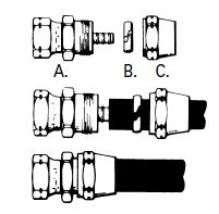 A. Connector body with swivel nut B. Sleeve C. Nut (source: Binks)